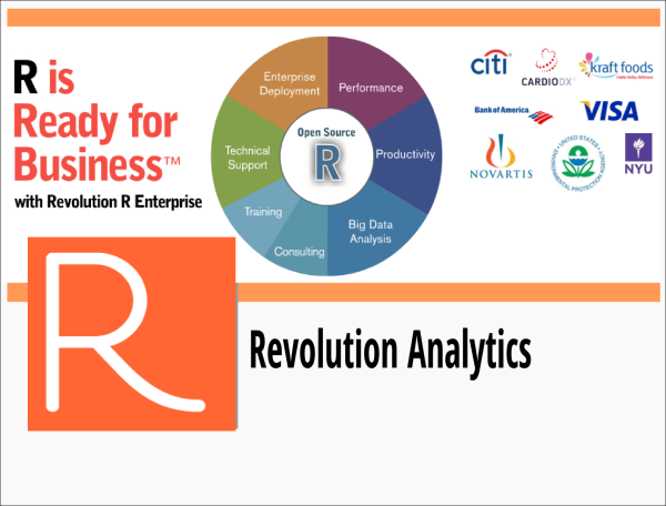 A Revolutionary In-Memory Big Data Predictive Analytics Language: R