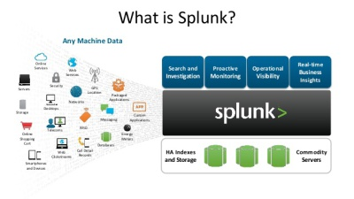 Splunk in the Age of the Big Data
